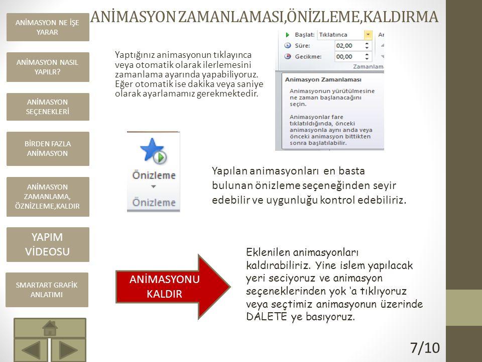 ANİMASYON ZAMANLAMASI,ÖNİZLEME,KALDIRMA