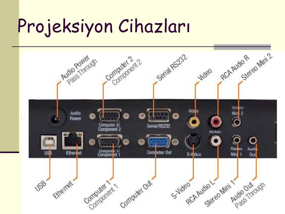 Projeksiyon Cihazları