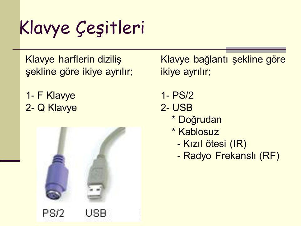 Klavye Çeşitleri Klavye harflerin diziliş şekline göre ikiye ayrılır;