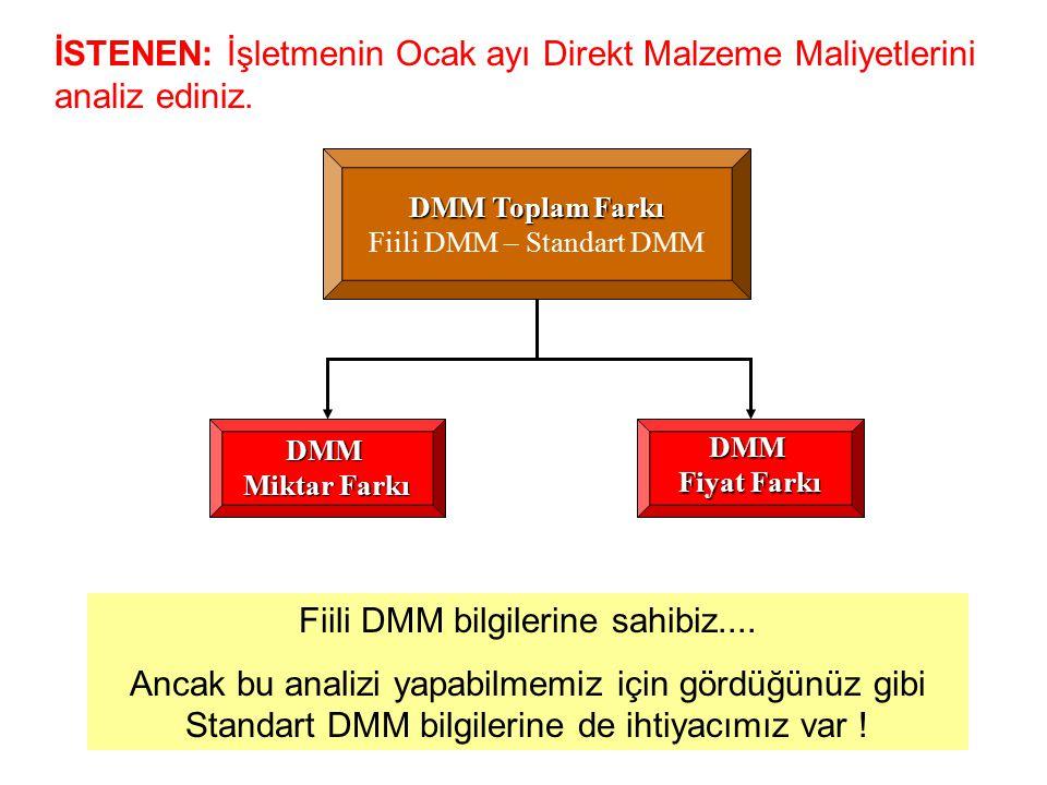 Fiili DMM bilgilerine sahibiz....