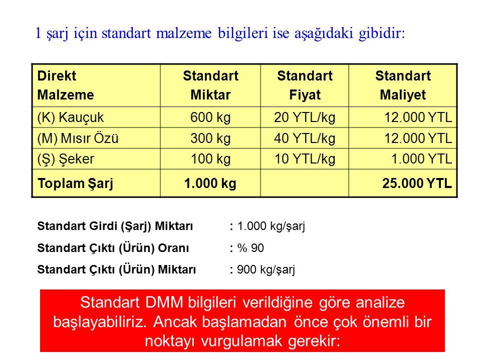 1 şarj için standart malzeme bilgileri ise aşağıdaki gibidir: