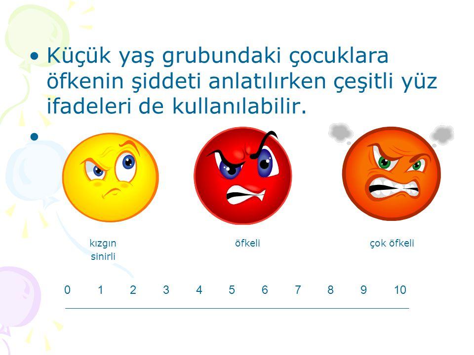 Küçük yaş grubundaki çocuklara öfkenin şiddeti anlatılırken çeşitli yüz ifadeleri de kullanılabilir.