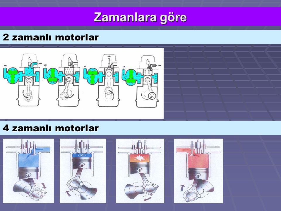 Zamanlara göre 2 zamanlı motorlar 4 zamanlı motorlar
