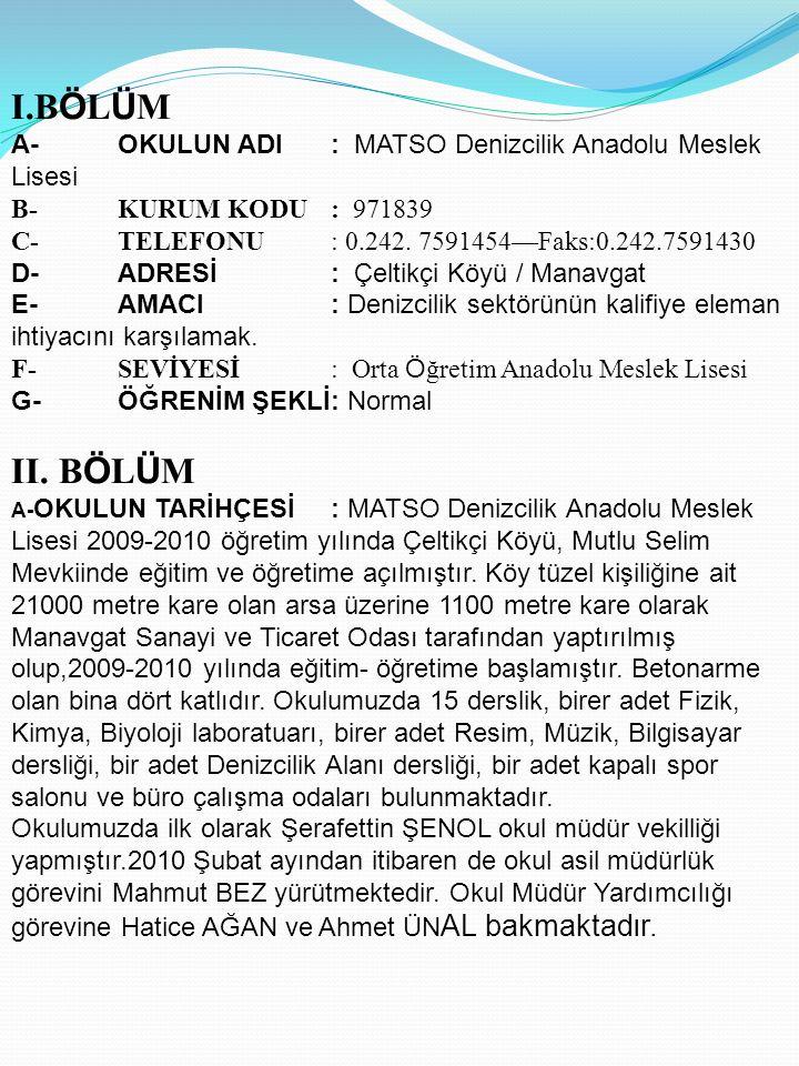 I.BÖLÜM A- OKULUN ADI : MATSO Denizcilik Anadolu Meslek Lisesi. B- KURUM KODU : 971839. C- TELEFONU : 0.242. 7591454—Faks:0.242.7591430.
