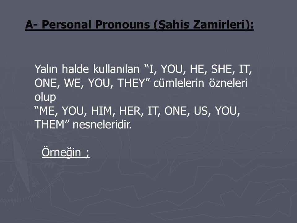 A- Personal Pronouns (Şahis Zamirleri):