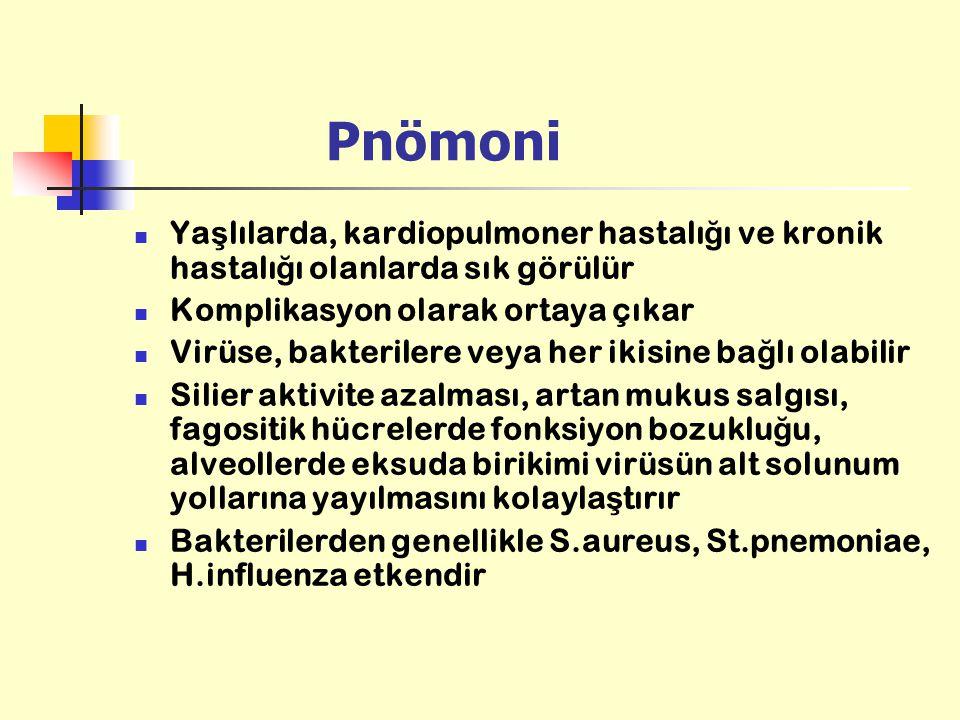 Pnömoni Yaşlılarda, kardiopulmoner hastalığı ve kronik hastalığı olanlarda sık görülür. Komplikasyon olarak ortaya çıkar.