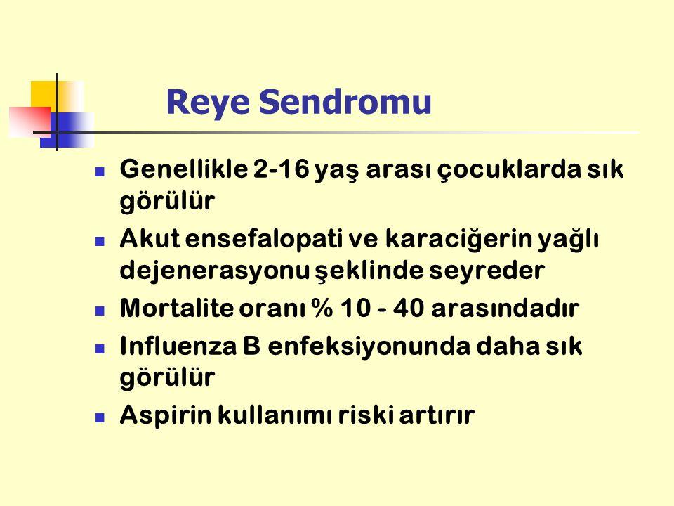Reye Sendromu Genellikle 2-16 yaş arası çocuklarda sık görülür