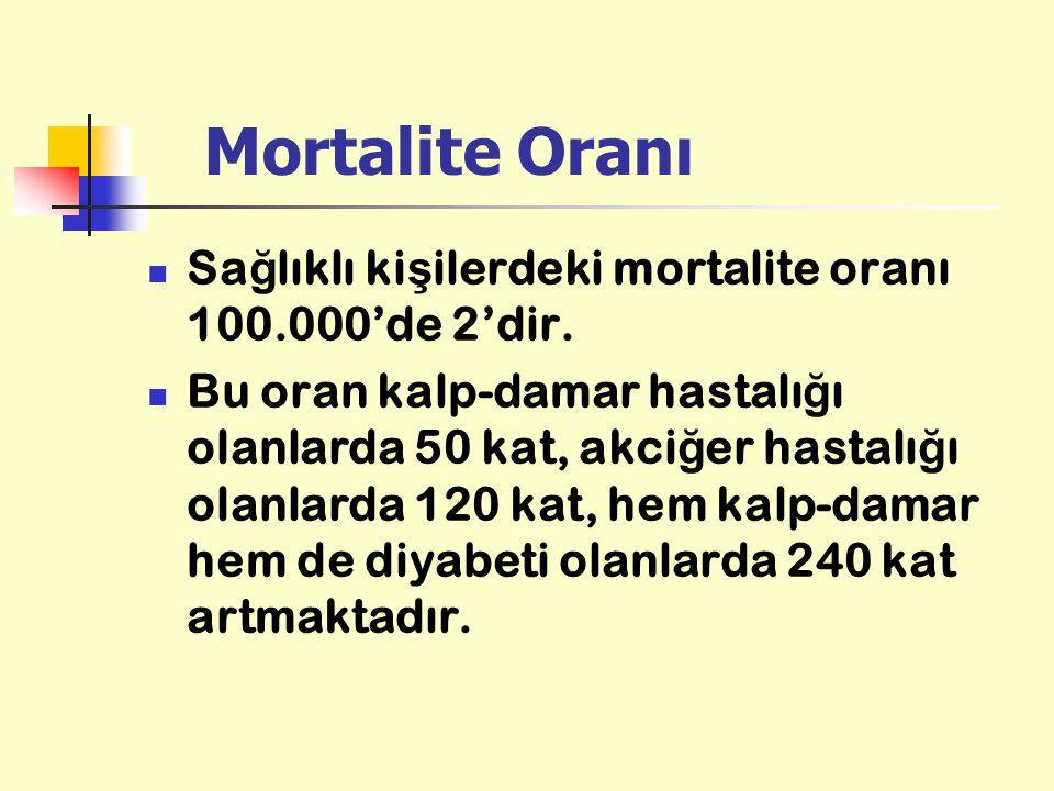 Mortalite Oranı Sağlıklı kişilerdeki mortalite oranı 100.000'de 2'dir.