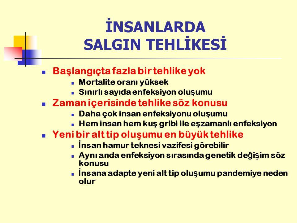 İNSANLARDA SALGIN TEHLİKESİ
