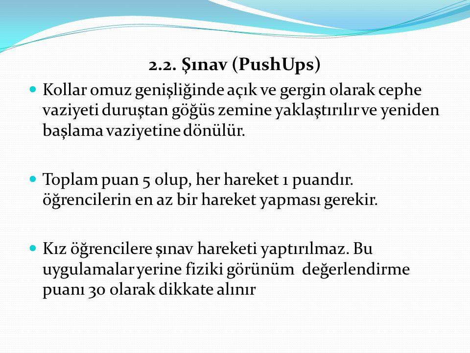 2.2. Şınav (PushUps)