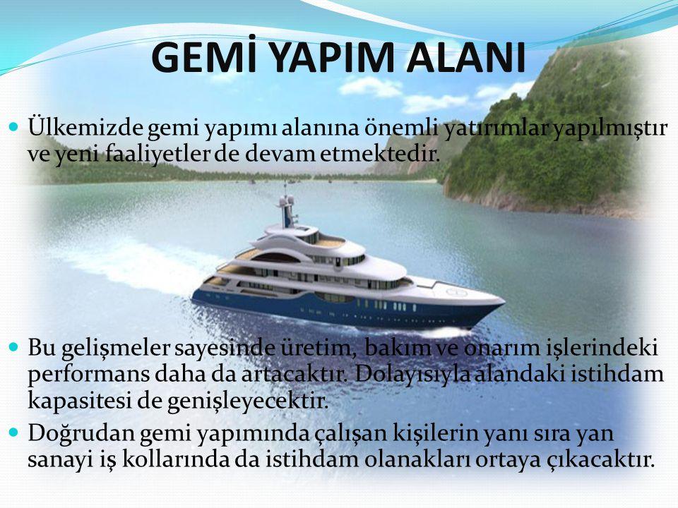 GEMİ YAPIM ALANI Ülkemizde gemi yapımı alanına önemli yatırımlar yapılmıştır ve yeni faaliyetler de devam etmektedir.