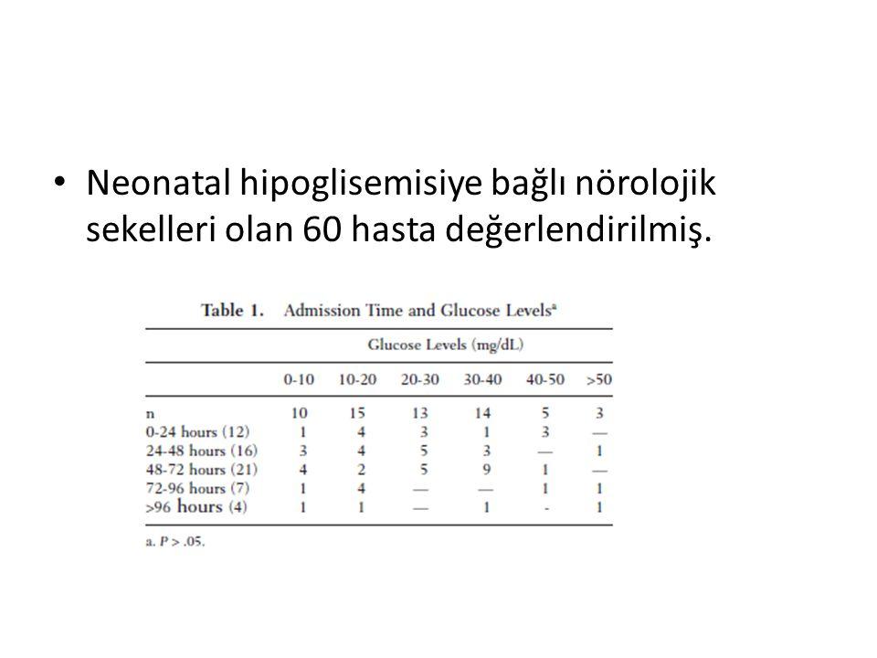 Neonatal hipoglisemisiye bağlı nörolojik sekelleri olan 60 hasta değerlendirilmiş.