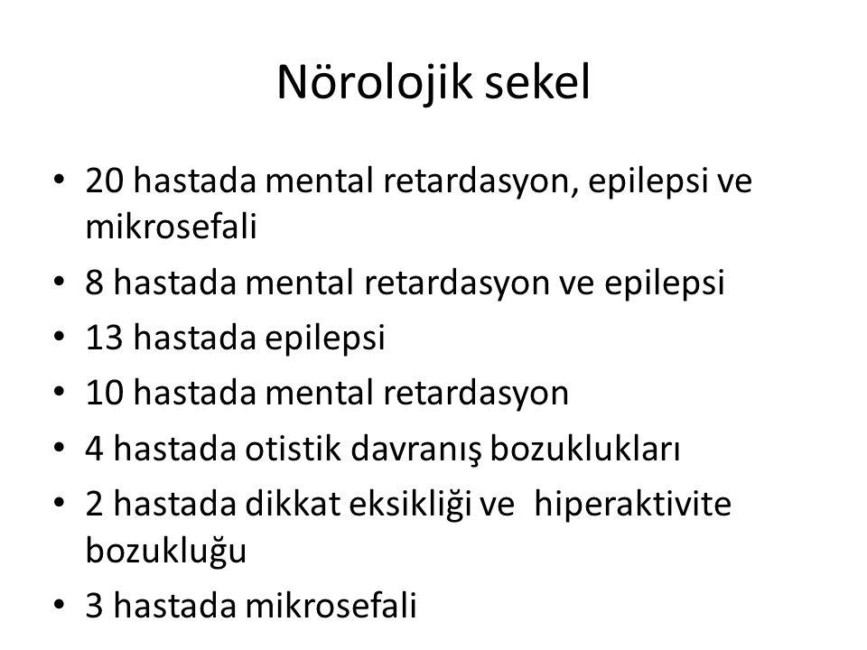Nörolojik sekel 20 hastada mental retardasyon, epilepsi ve mikrosefali