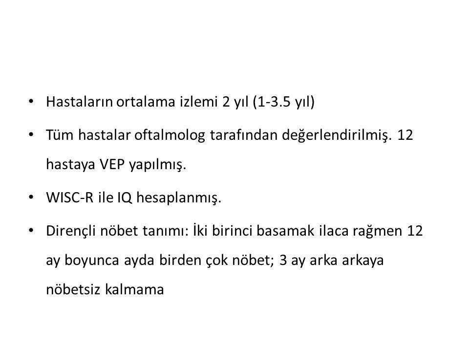 Hastaların ortalama izlemi 2 yıl (1-3.5 yıl)