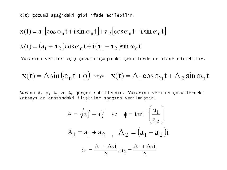 , x(t) çözümü aşağıdaki gibi ifade edilebilir.