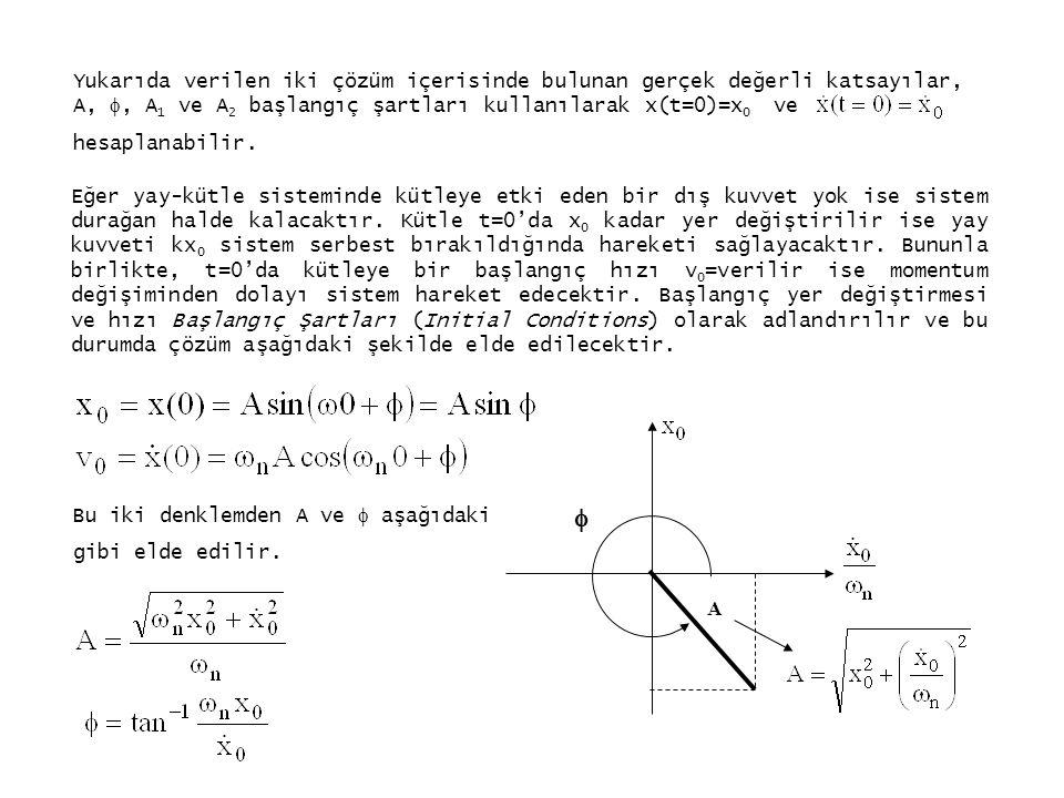 Yukarıda verilen iki çözüm içerisinde bulunan gerçek değerli katsayılar, A, , A1 ve A2 başlangıç şartları kullanılarak x(t=0)=x0
