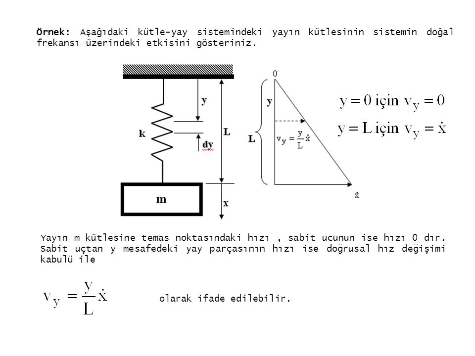 Örnek: Aşağıdaki kütle-yay sistemindeki yayın kütlesinin sistemin doğal frekansı üzerindeki etkisini gösteriniz.