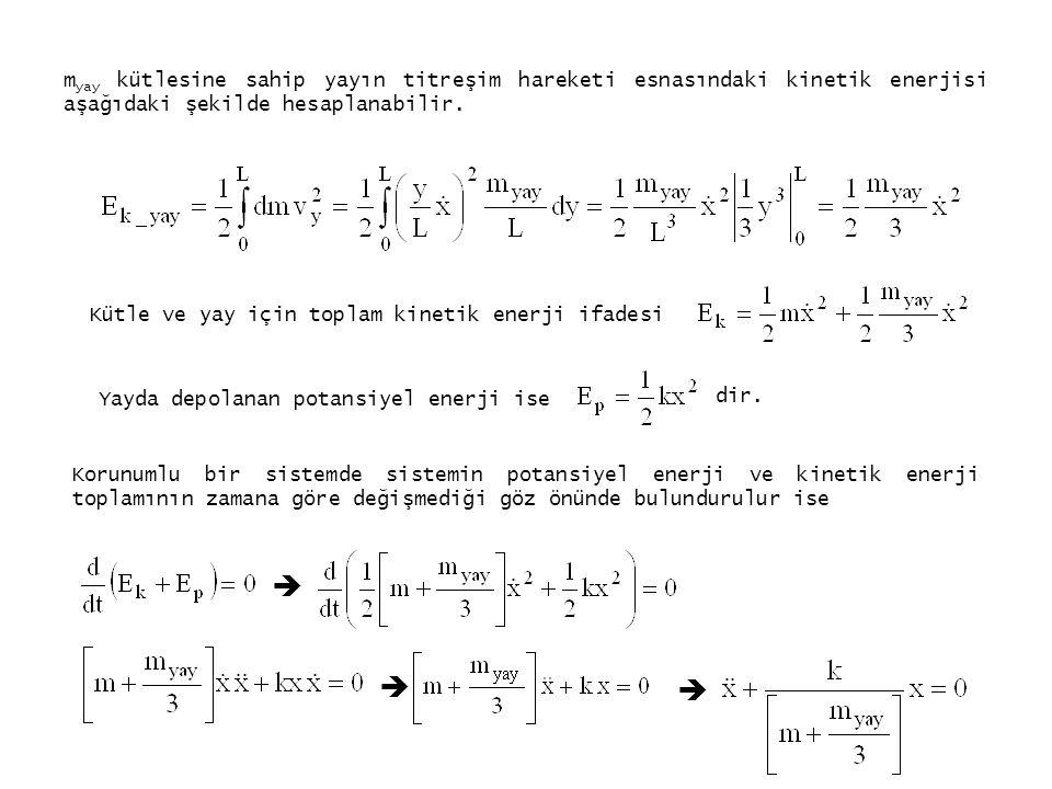 myay kütlesine sahip yayın titreşim hareketi esnasındaki kinetik enerjisi aşağıdaki şekilde hesaplanabilir.