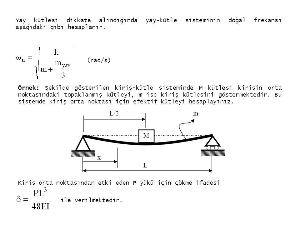Kiriş orta noktasından etki eden P yükü için çökme ifadesi