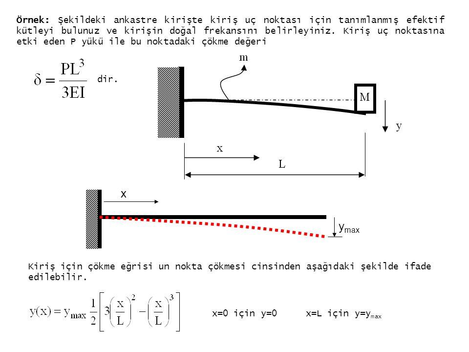 Örnek: Şekildeki ankastre kirişte kiriş uç noktası için tanımlanmış efektif kütleyi bulunuz ve kirişin doğal frekansını belirleyiniz. Kiriş uç noktasına etki eden P yükü ile bu noktadaki çökme değeri