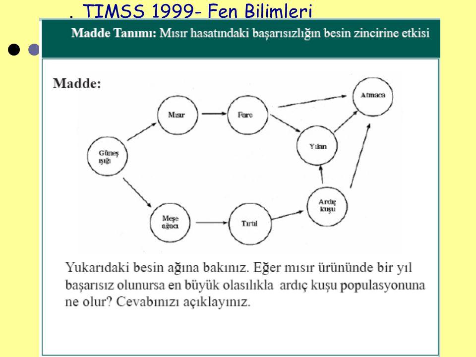 TIMSS 1999- Fen Bilimleri Seher ULUTAŞ