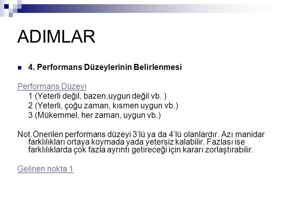 ADIMLAR 4. Performans Düzeylerinin Belirlenmesi Performans Düzeyi