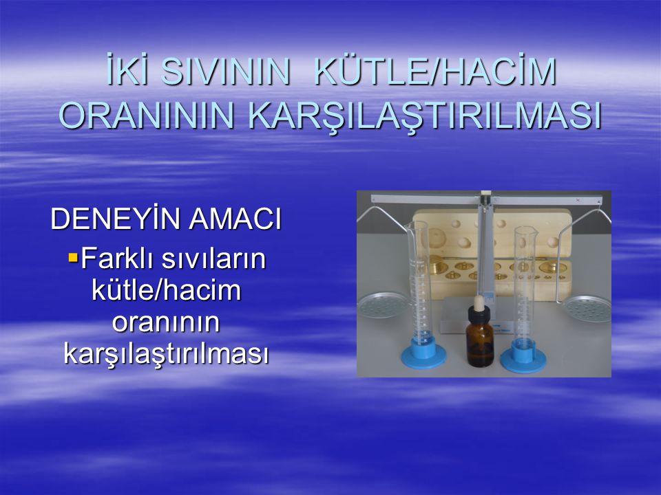 İKİ SIVININ KÜTLE/HACİM ORANININ KARŞILAŞTIRILMASI