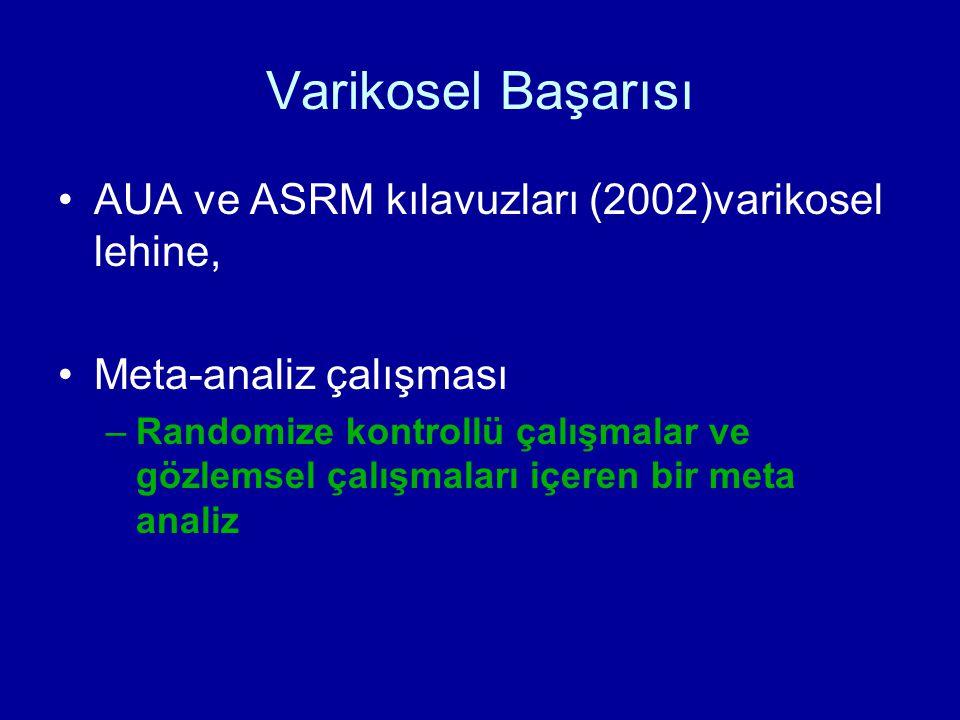 Varikosel Başarısı AUA ve ASRM kılavuzları (2002)varikosel lehine,