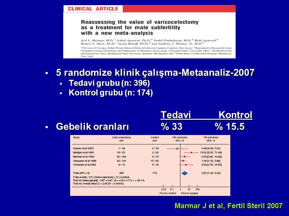 5 randomize klinik çalışma-Metaanaliz-2007