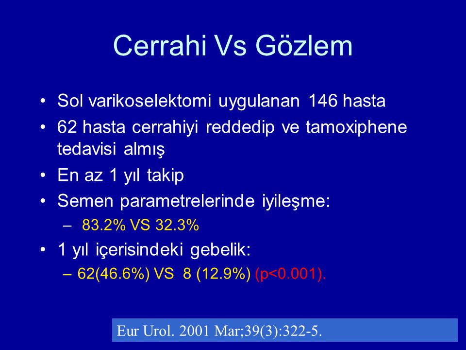 Cerrahi Vs Gözlem Sol varikoselektomi uygulanan 146 hasta