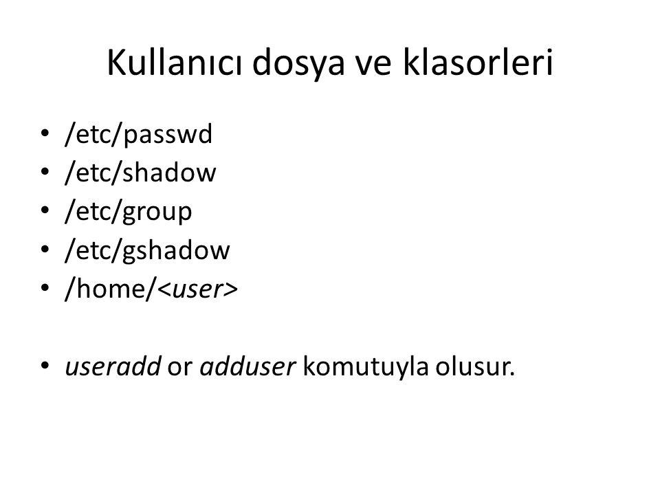 Kullanıcı dosya ve klasorleri