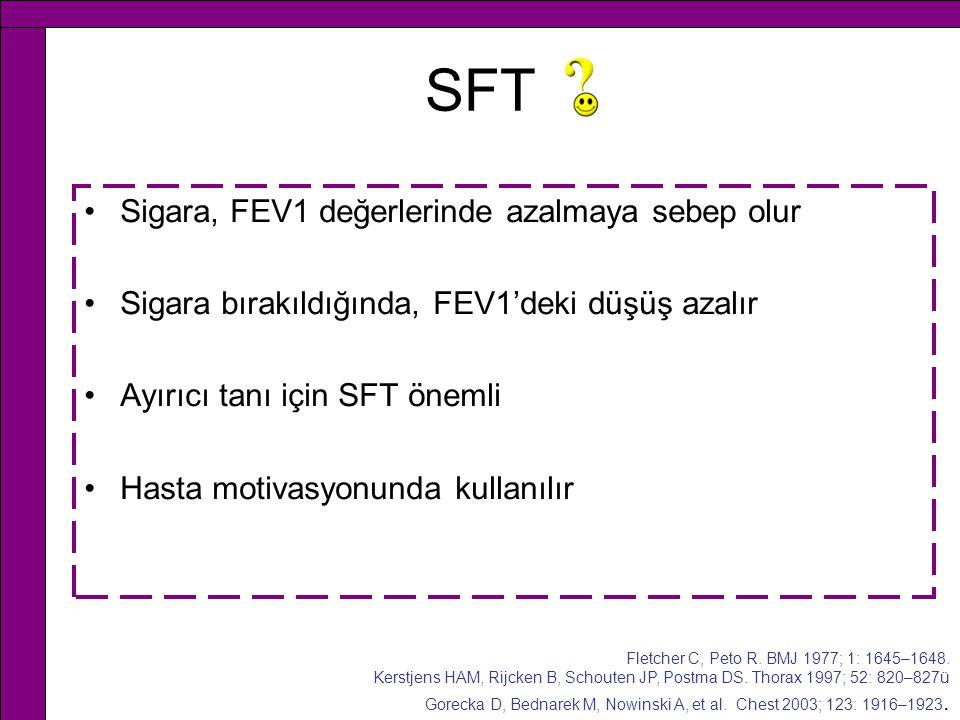 SFT Sigara, FEV1 değerlerinde azalmaya sebep olur