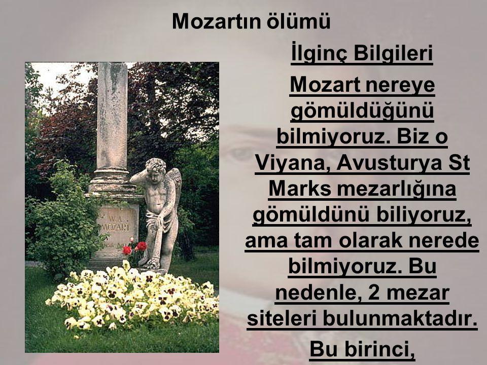 Mozartın ölümü İlginç Bilgileri.