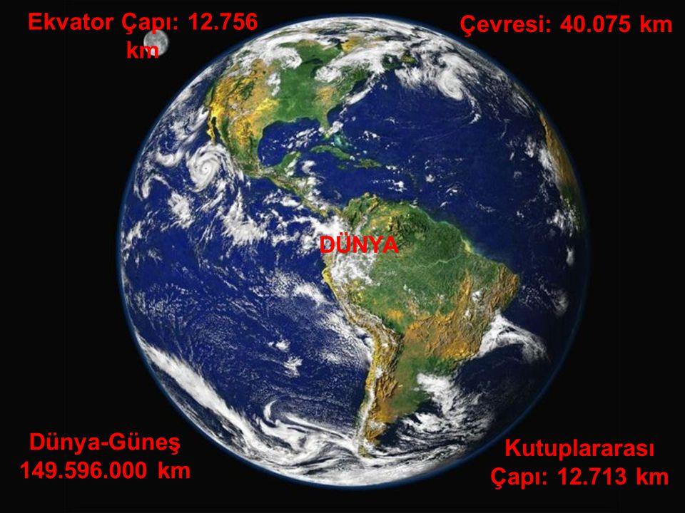 Kutuplararası Çapı: 12.713 km