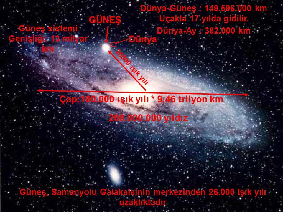 Çap:100.000 ışık yılı * 9,46 trilyon km