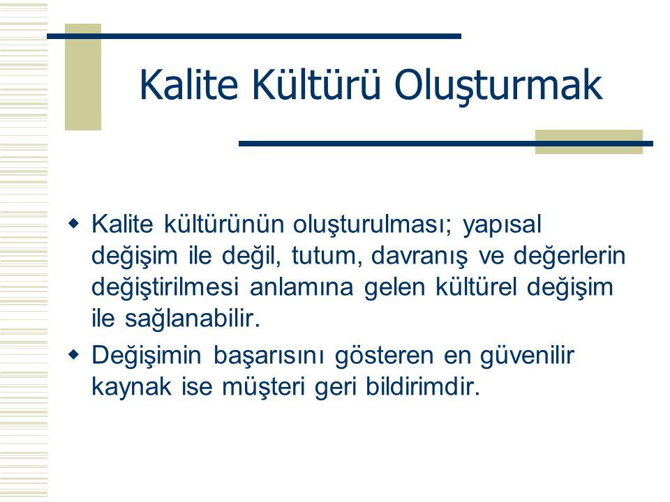 Kalite Kültürü Oluşturmak