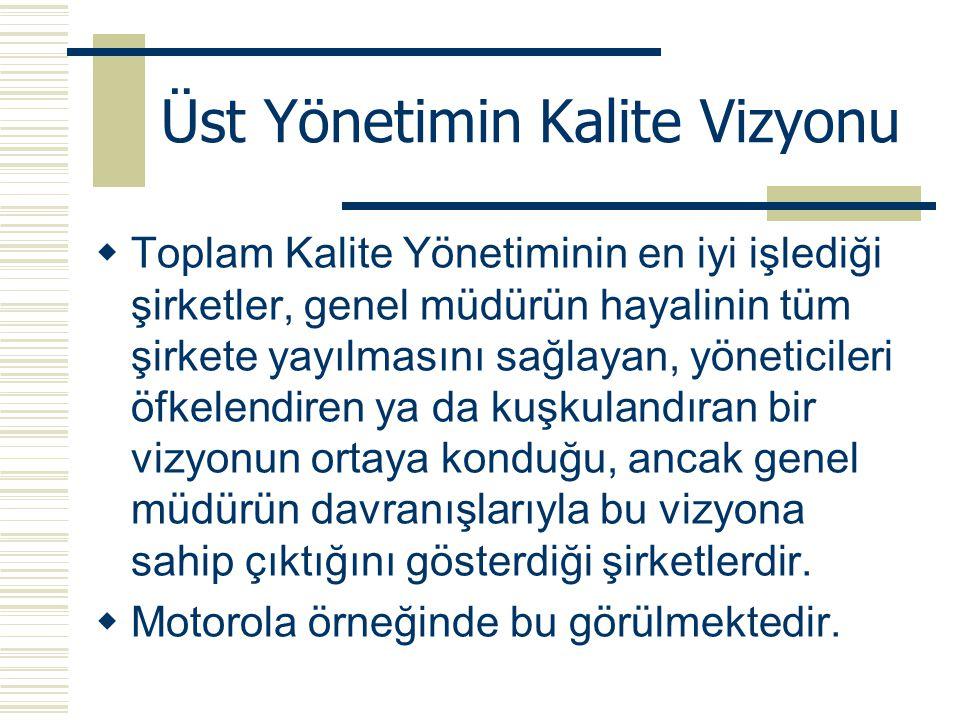 Üst Yönetimin Kalite Vizyonu