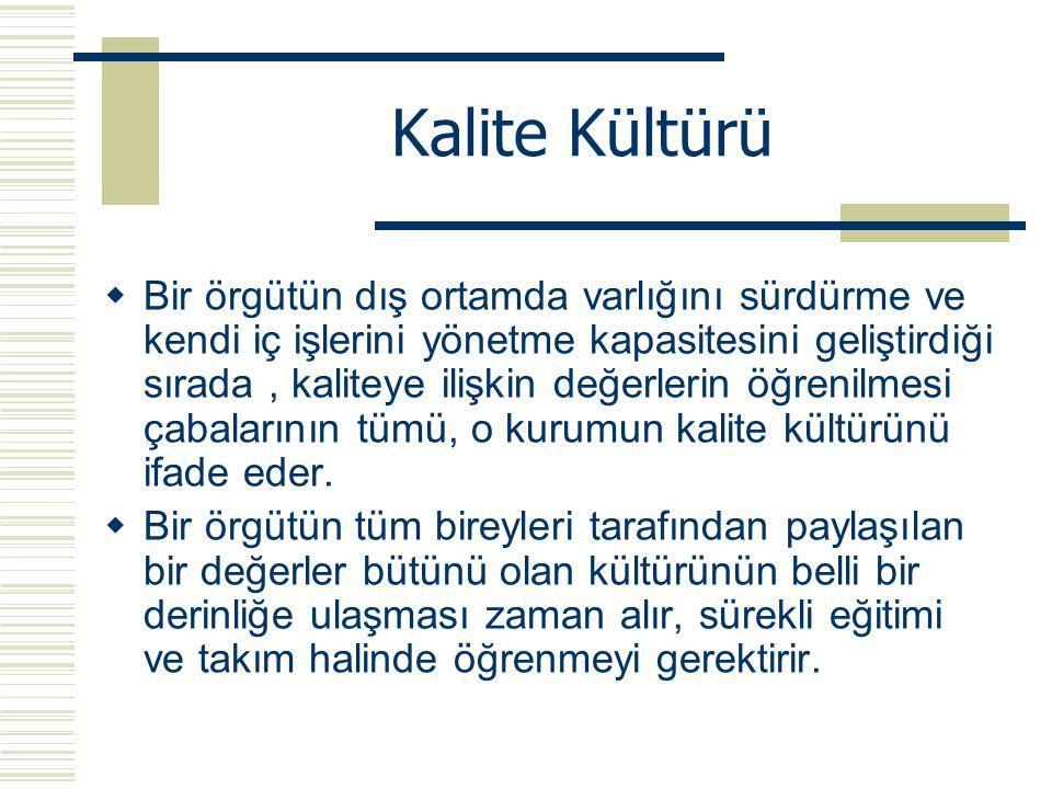 Kalite Kültürü