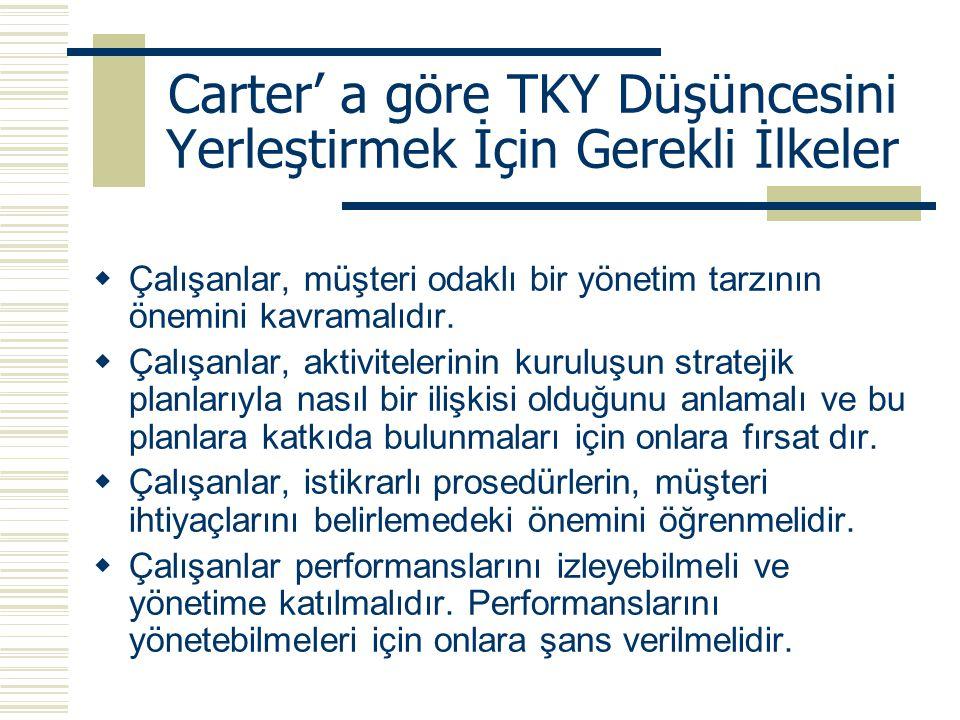 Carter' a göre TKY Düşüncesini Yerleştirmek İçin Gerekli İlkeler