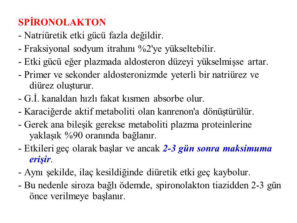 SPİRONOLAKTON - Natriüretik etki gücü fazla değildir. - Fraksiyonal sodyum itrahını %2 ye yükseltebilir.