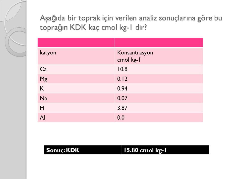 Aşağıda bir toprak için verilen analiz sonuçlarına göre bu toprağın KDK kaç cmol kg-1 dir