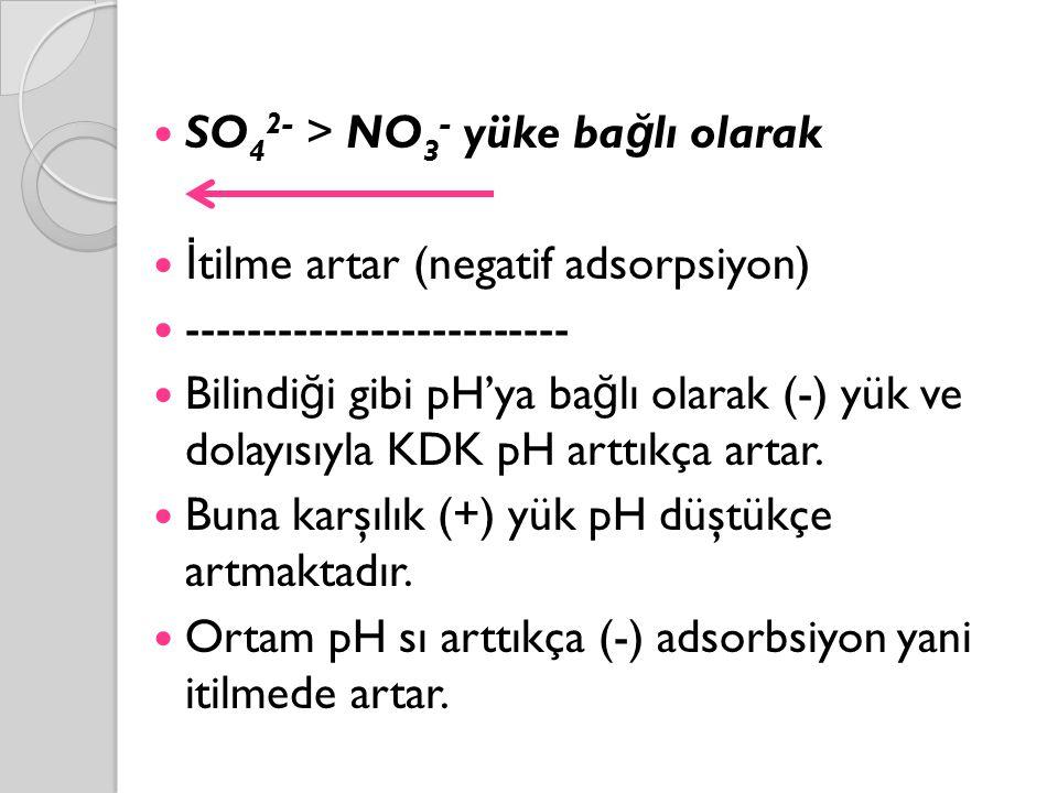 SO42- > NO3- yüke bağlı olarak