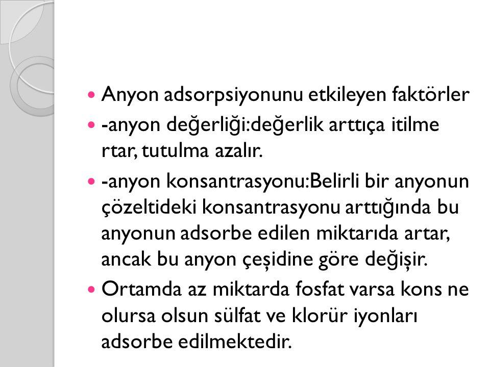 Anyon adsorpsiyonunu etkileyen faktörler