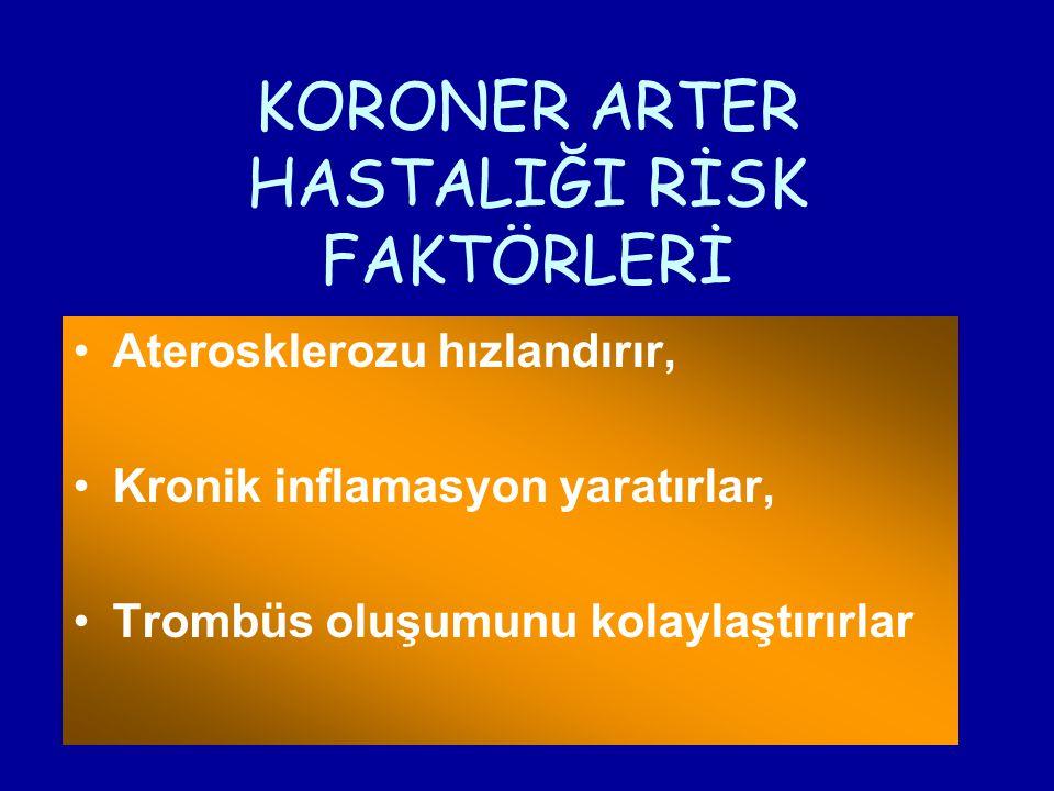 KORONER ARTER HASTALIĞI RİSK FAKTÖRLERİ