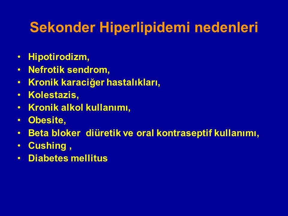Sekonder Hiperlipidemi nedenleri