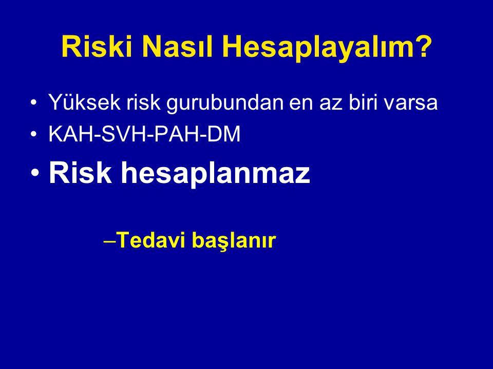 Riski Nasıl Hesaplayalım