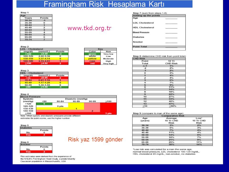 Framingham Risk Hesaplama Kartı