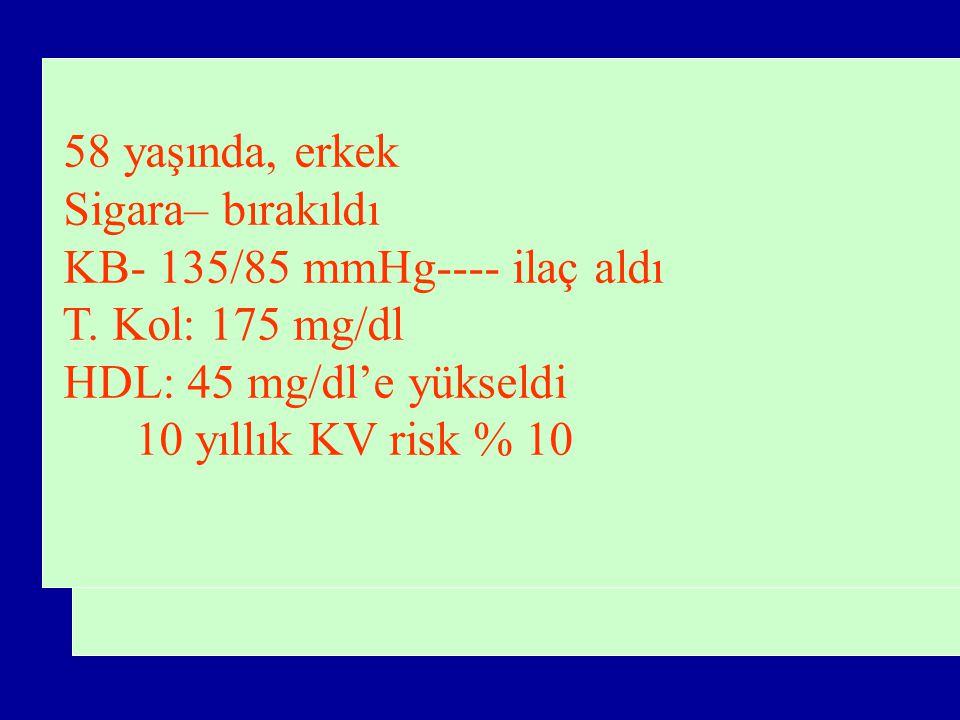 KB- 135/85 mmHg---- ilaç aldı T. Kol: 175 mg/dl