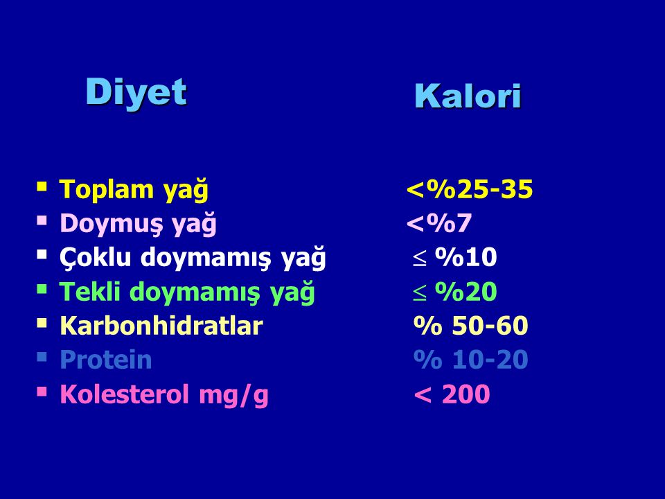 Diyet Kalori Toplam yağ <%25-35 Doymuş yağ <%7