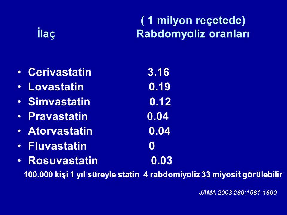 ( 1 milyon reçetede) İlaç Rabdomyoliz oranları